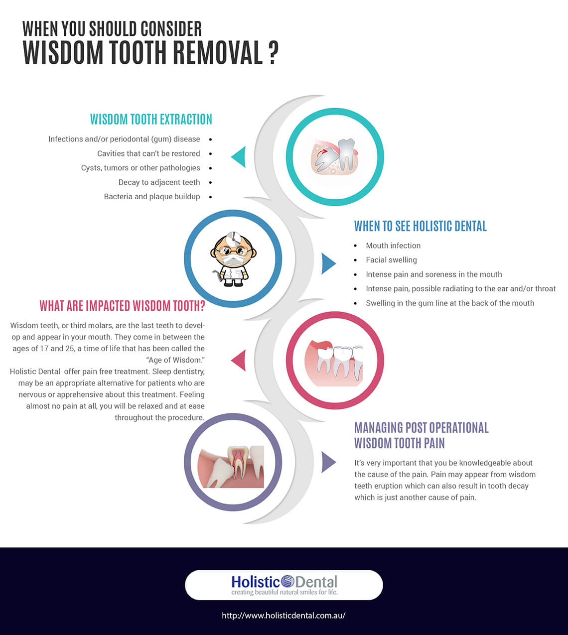 Teeth Removal